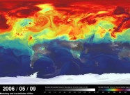 How human-emitted Carbon Dioxide Circulates in Earth's Atmosphere (NASA)