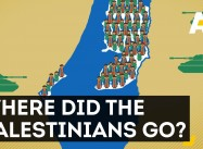 Nakba (Catastrophe)!  Where did all the Palestinians Go?