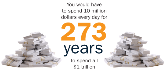spend-1-trillion