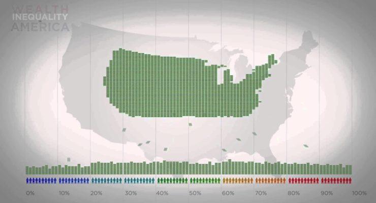 Viral Video on America's Incredibly Skewed distribution of Wealth