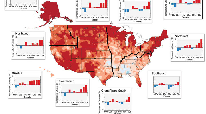 Climate Change in the U.S. in 8 Frightening Charts