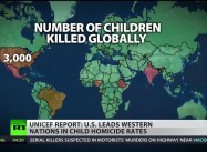 US, Iraq have same child homicide rate – UNICEF