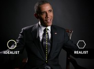 Obama on his Foreign Policy: Between Realism and Idealism