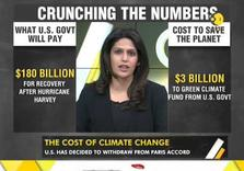 Not Fighting Climate Change cost $1.5 Trillion Last Year & it is only the Beginning